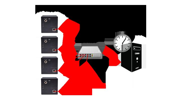 JAI-Line-Scan-Camera-PTP-Support