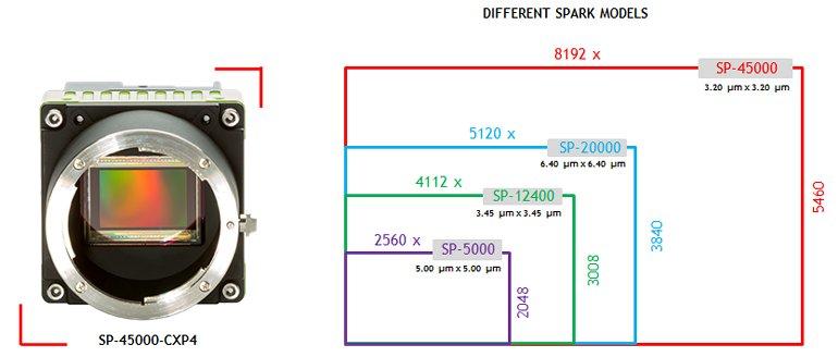 SP-45000-news-optical-formats